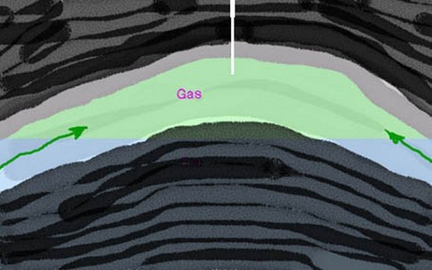 Conventional schema of a gas deposit